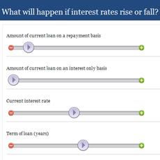 interest-rates-calculator
