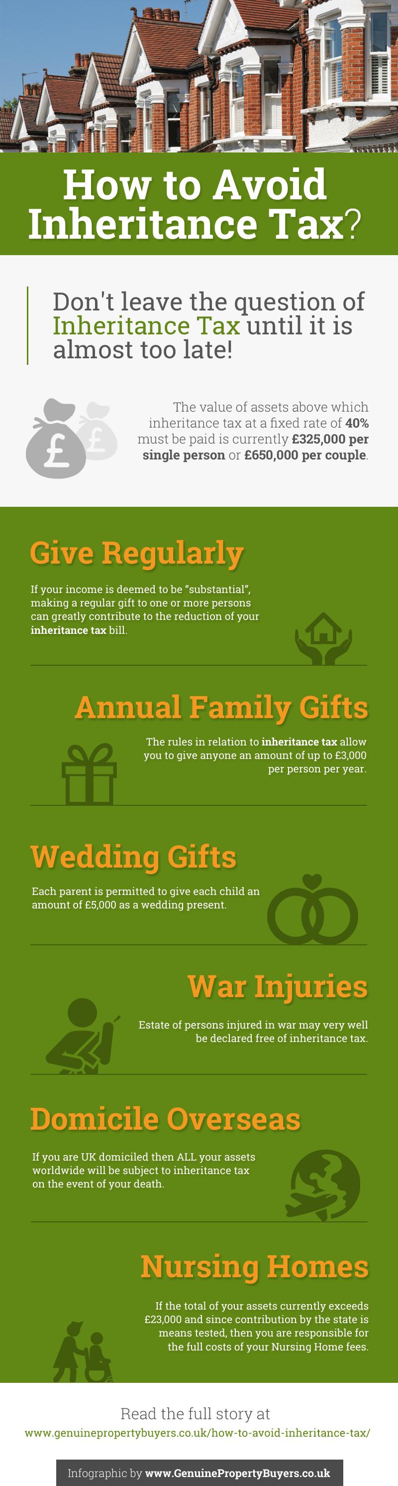 1-how-to-avoid-inheritance-tax
