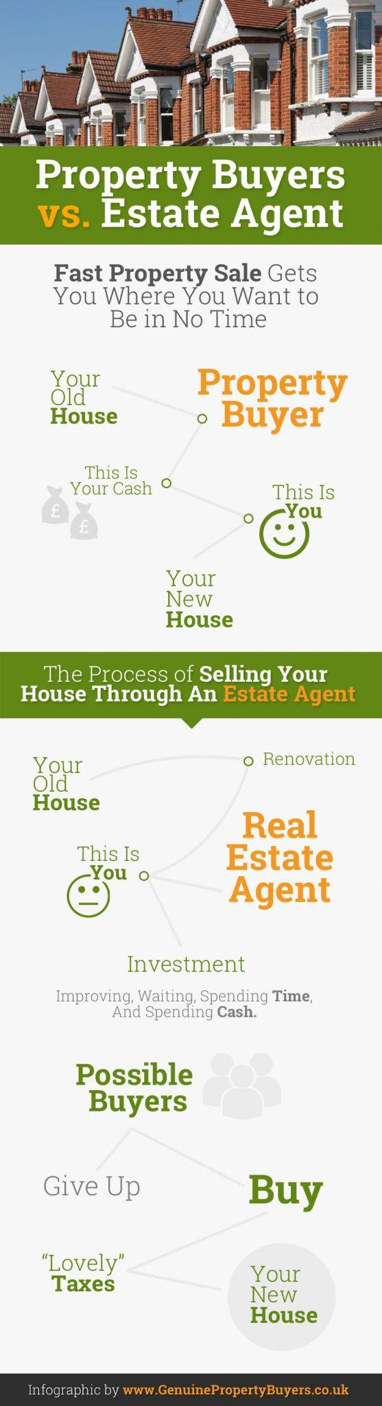 2-buyer-vs-agent