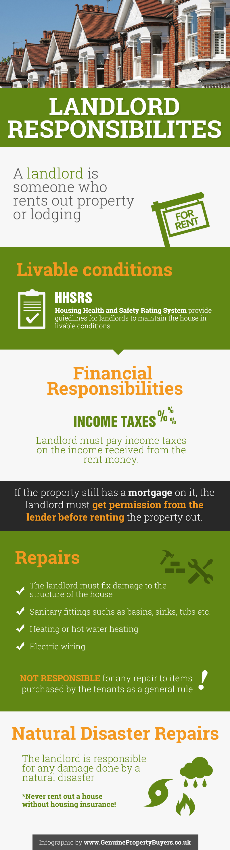 3-landlord-responsibilities-infographic